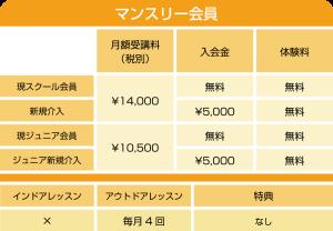 東京都大田区にてゴルフ練習場・インドアゴルフスクール・カフェ&キッチンを運営している有限会社NOUEN